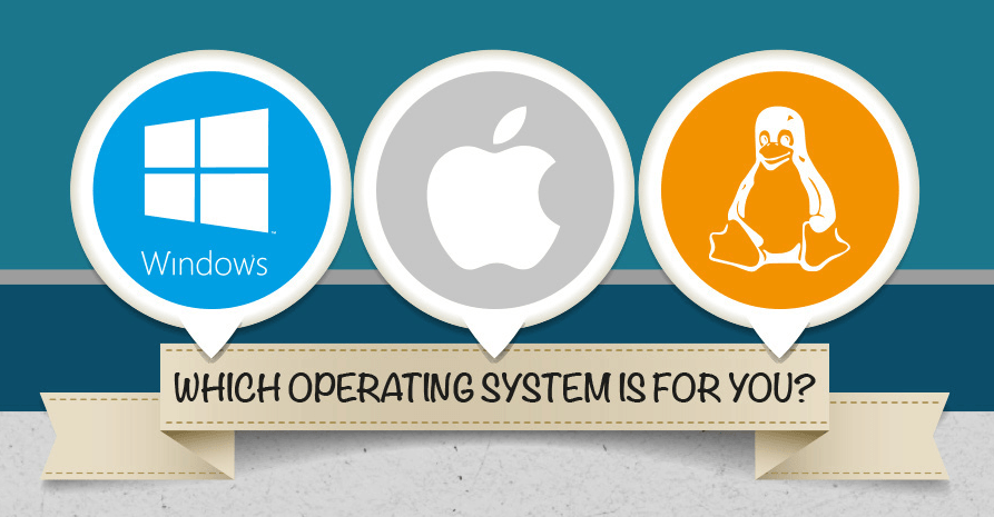 Operating-system