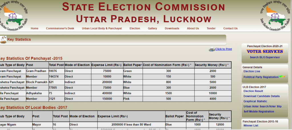 Election parameters