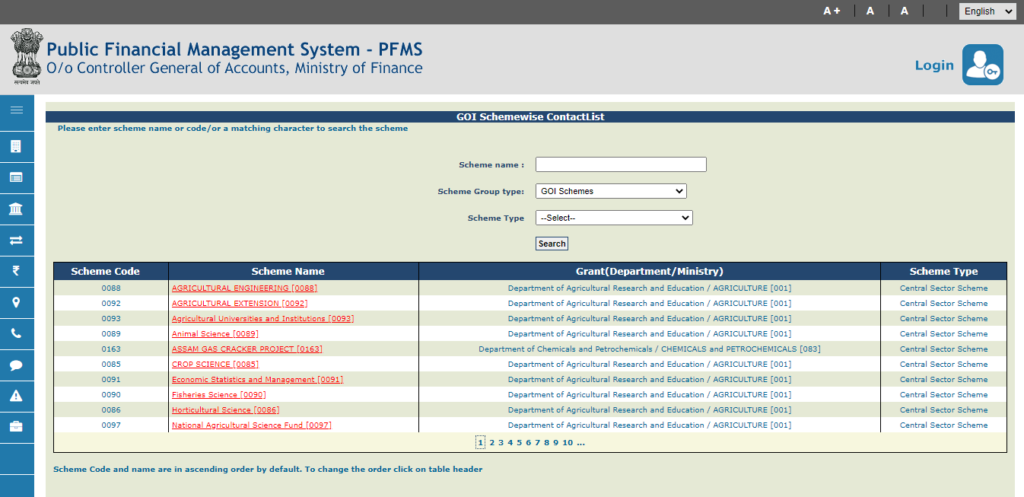 Wise Contact List For PFMS
