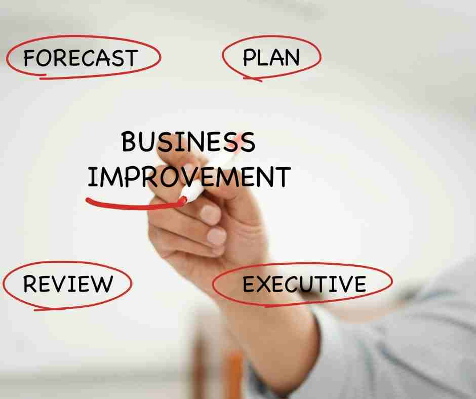 Improving your Businesses Performance