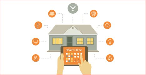 home automation in india